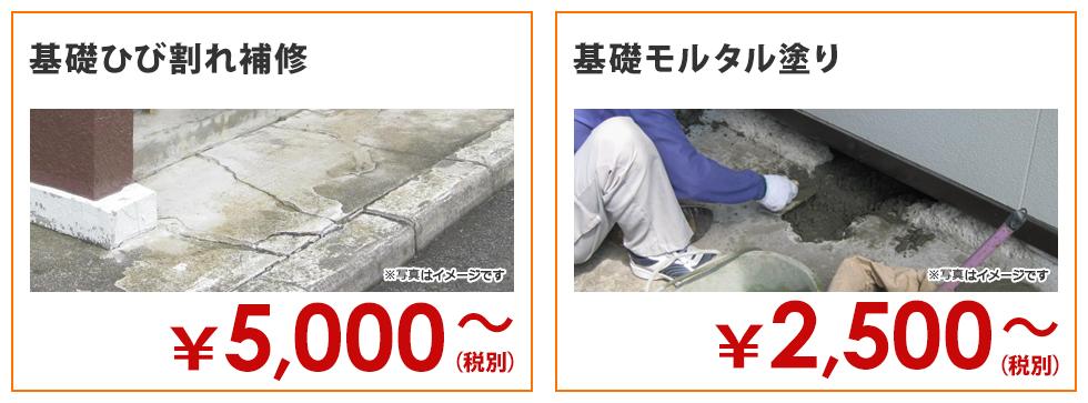 犬走りコンクリート打設 基礎モルタル塗り